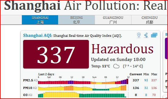 Screen Shot of AQI Jan. 25, 2015